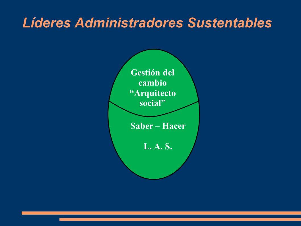 Líderes Administradores Sustentables Gestión del cambio Arquitecto social Saber – Hacer L. A. S.