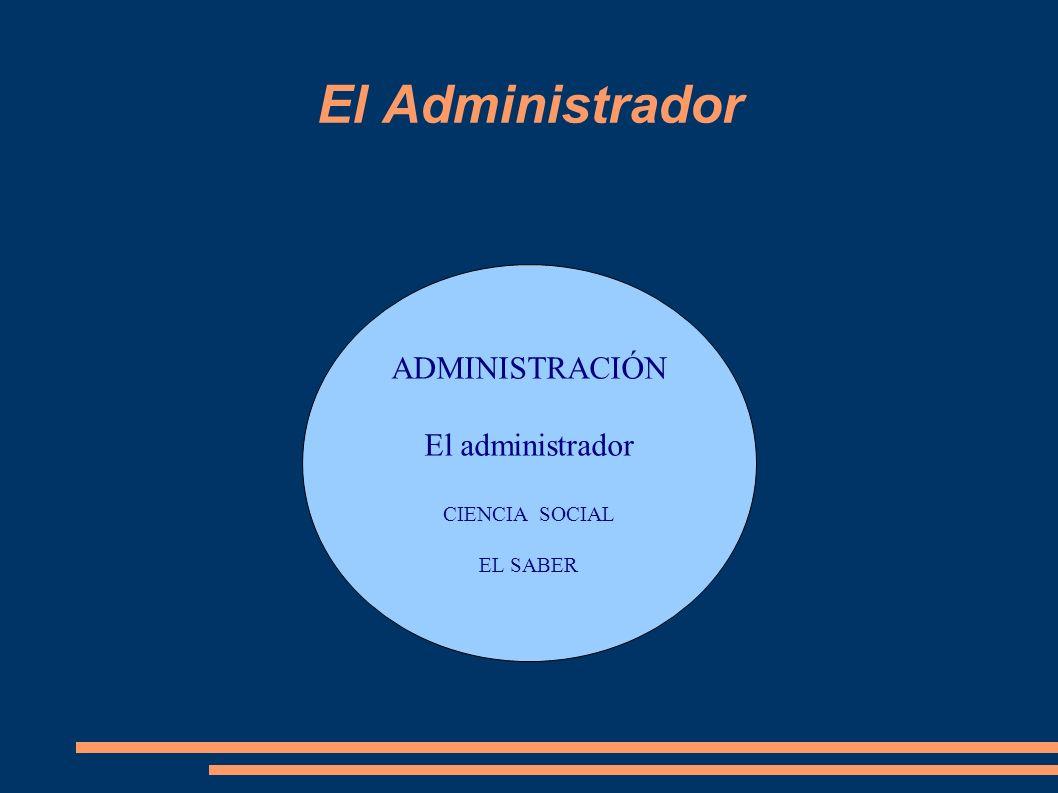 El Administrador ADMINISTRACIÓN El administrador CIENCIA SOCIAL EL SABER