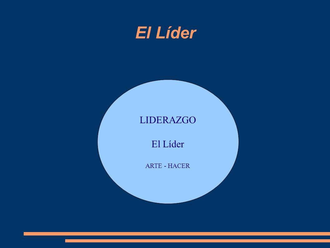 El Líder LIDERAZGO El Líder ARTE - HACER