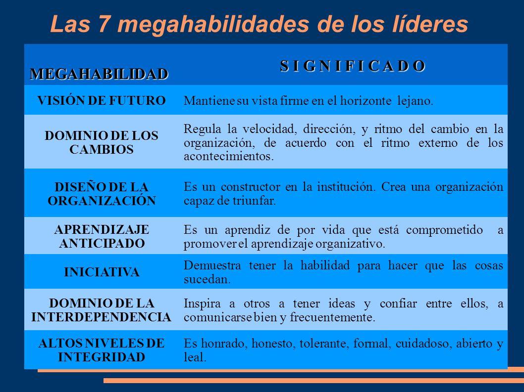 Las 7 megahabilidades de los líderes MEGAHABILIDAD MEGAHABILIDAD S I G N I F I C A D O S I G N I F I C A D O VISIÓN DE FUTURO Mantiene su vista firme