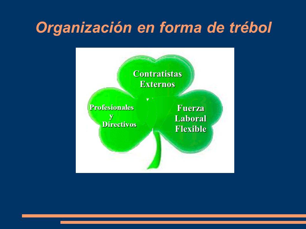 Organización en forma de trébol Profesionalesy Directivos Directivos ContratistasExternos Fuerza Laboral Flexible