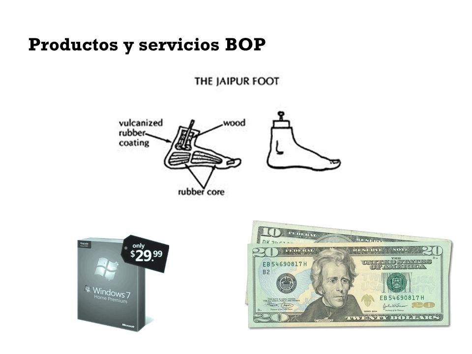 Productos y servicios BOP