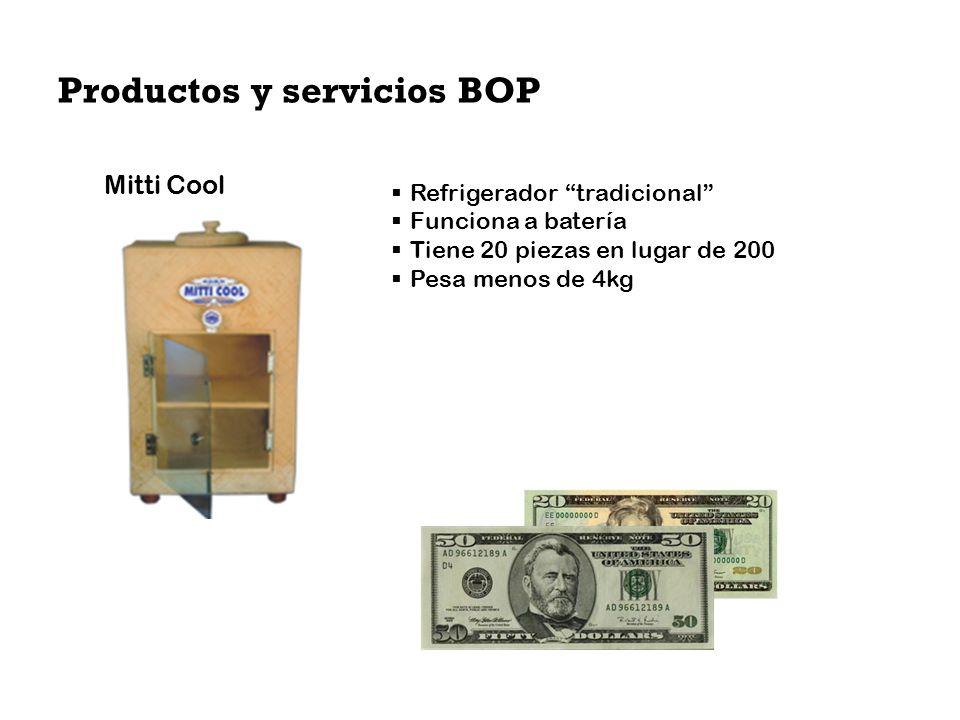 Productos y servicios BOP Mitti Cool Refrigerador tradicional Funciona a batería Tiene 20 piezas en lugar de 200 Pesa menos de 4kg
