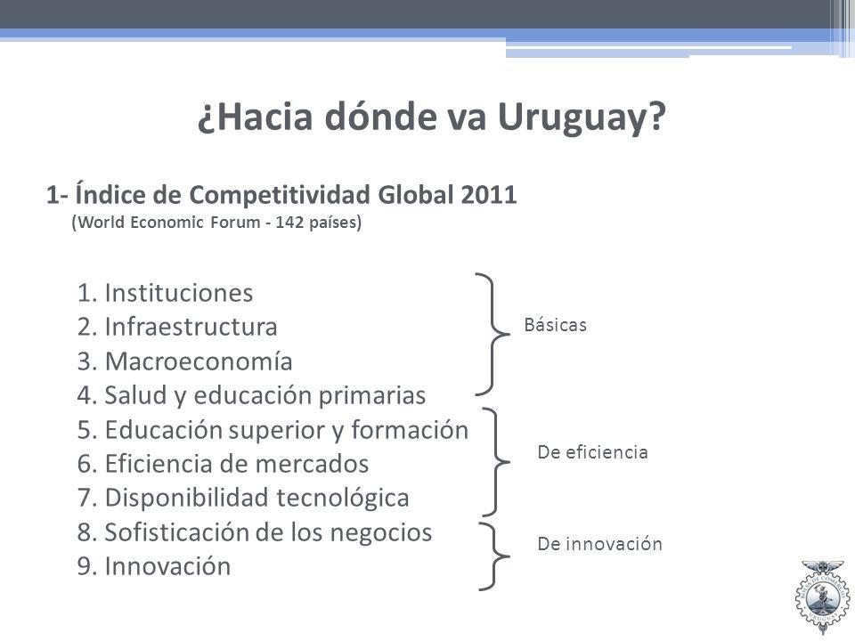 ¿Hacia dónde va Uruguay. 1. Instituciones 2. Infraestructura 3.