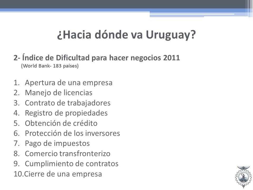 ¿Hacia dónde va Uruguay. 1. Apertura de una empresa 2.