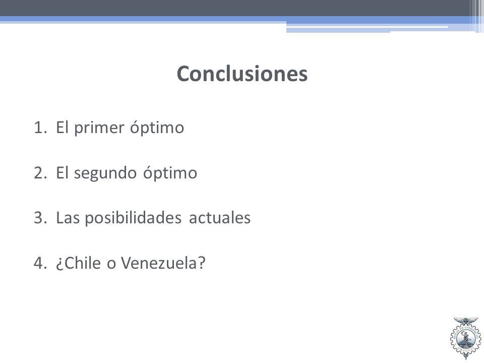 Conclusiones 1. El primer óptimo 2. El segundo óptimo 3.