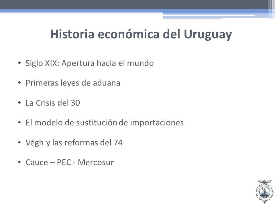 Siglo XIX: Apertura hacia el mundo Primeras leyes de aduana La Crisis del 30 El modelo de sustitución de importaciones Végh y las reformas del 74 Cauce – PEC - Mercosur Historia económica del Uruguay