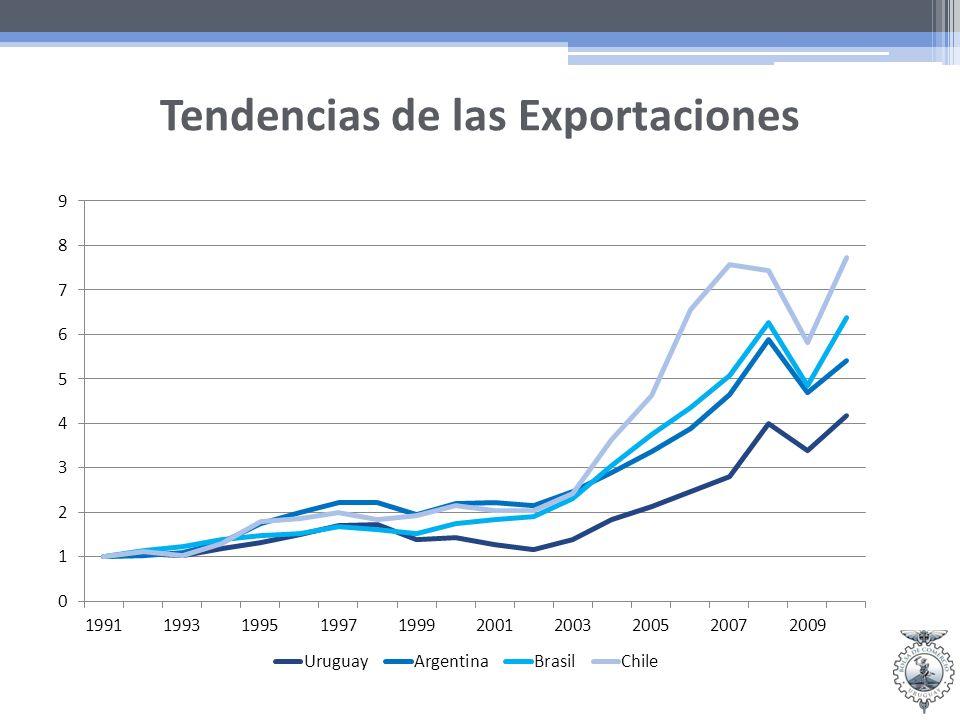 ¿Hacia dónde va Uruguay.1. Instituciones 2. Infraestructura 3.