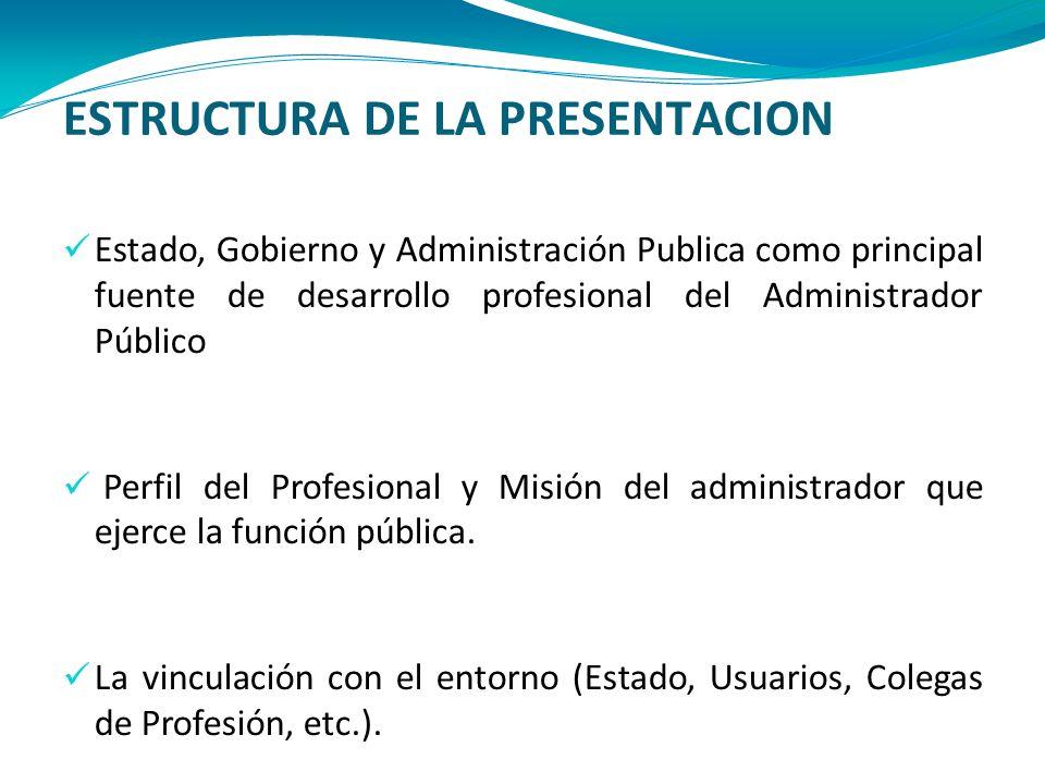 ESTRUCTURA DE LA PRESENTACION Estado, Gobierno y Administración Publica como principal fuente de desarrollo profesional del Administrador Público Perf