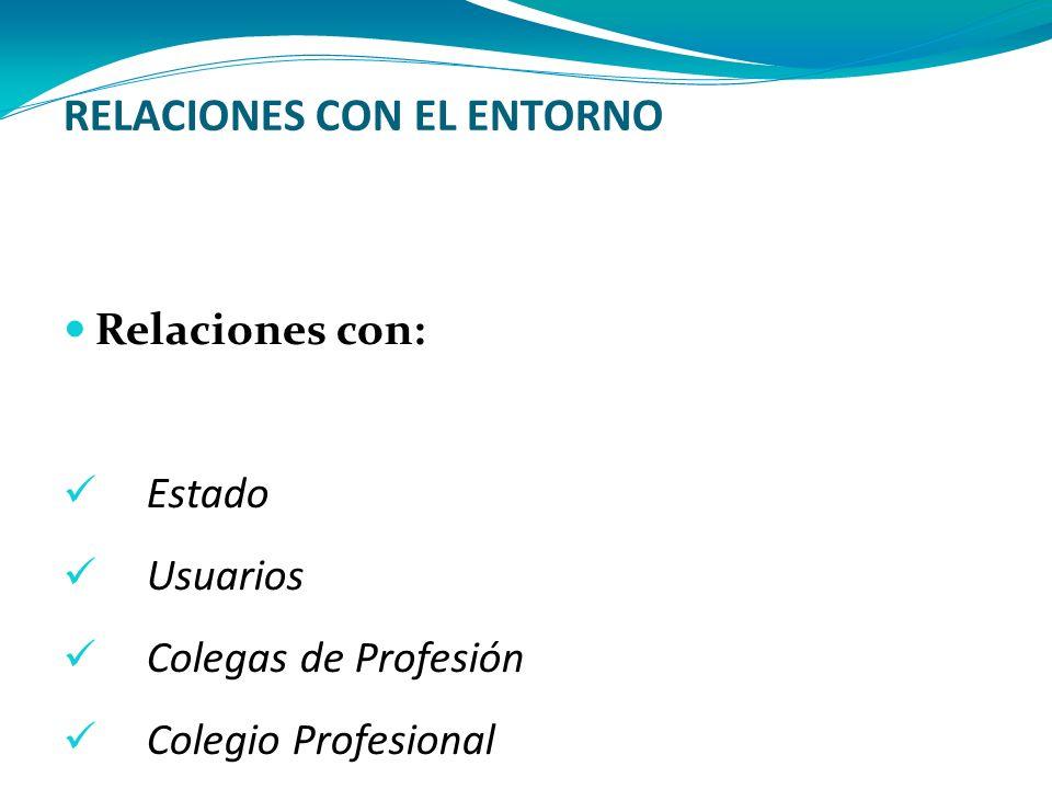 RELACIONES CON EL ENTORNO Relaciones con: Estado Usuarios Colegas de Profesión Colegio Profesional Instituciones que no forman parte de la Administrac