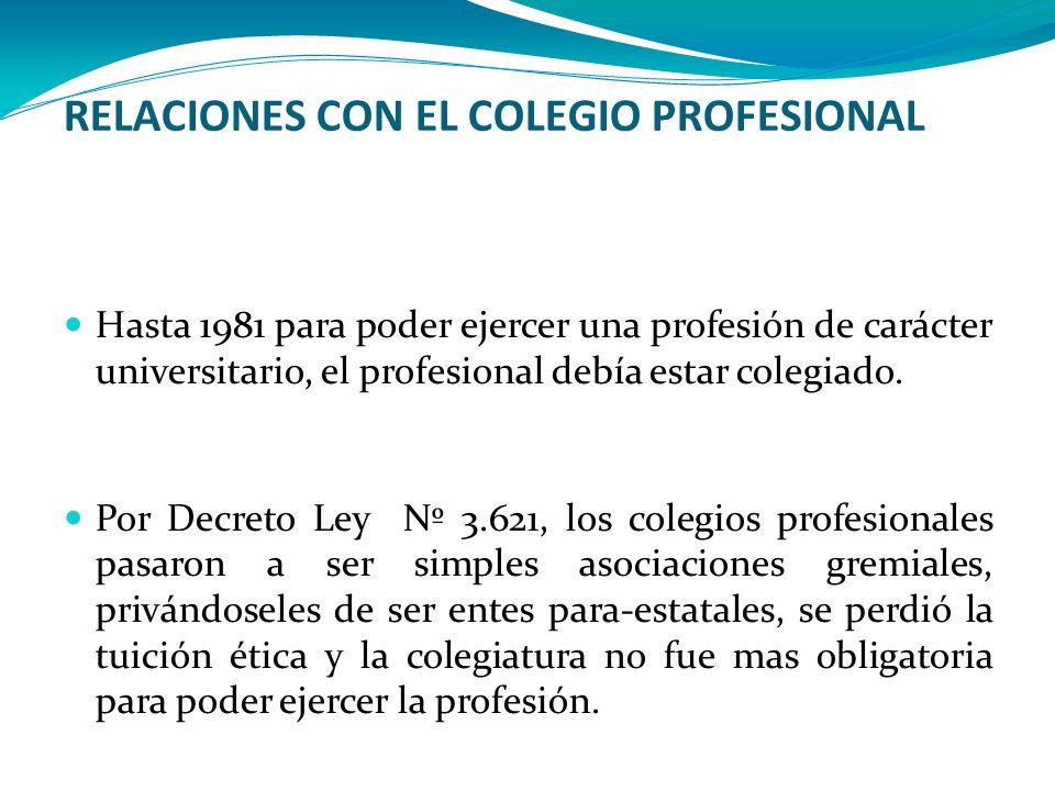 RELACIONES CON EL COLEGIO PROFESIONAL Hasta 1981 para poder ejercer una profesión de carácter universitario, el profesional debía estar colegiado. Por