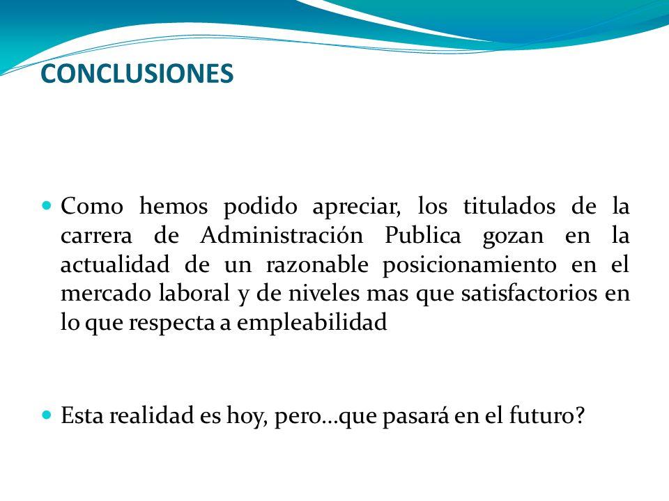 CONCLUSIONES Como hemos podido apreciar, los titulados de la carrera de Administración Publica gozan en la actualidad de un razonable posicionamiento