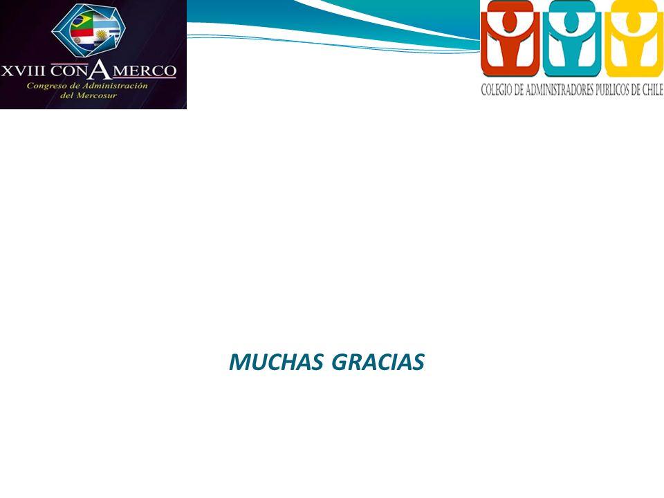 Colegio de Administradores Públicos de Chile A.G. Fundado en 1969 MUCHAS GRACIAS