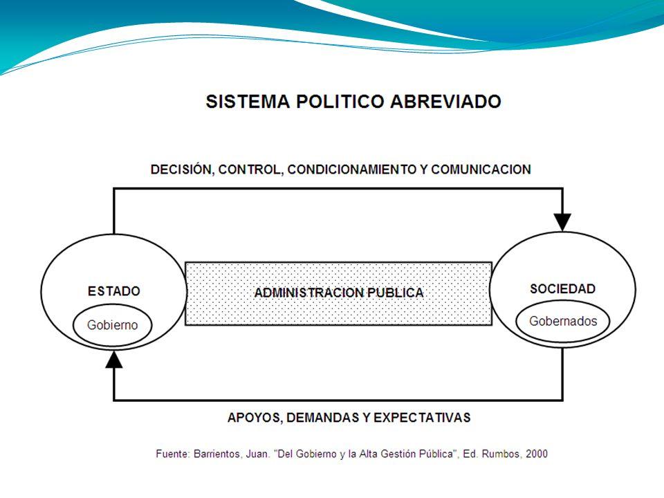 ESTADO, GOBIERNO Y ADMINISTRACION PUBLICA Tanto el Estado, Gobierno y la Administración Publica son elementos que deben estar presentes para satisfacer de manera constante las necesidades de los diversos actores sociales que interactúan en un determinado país.