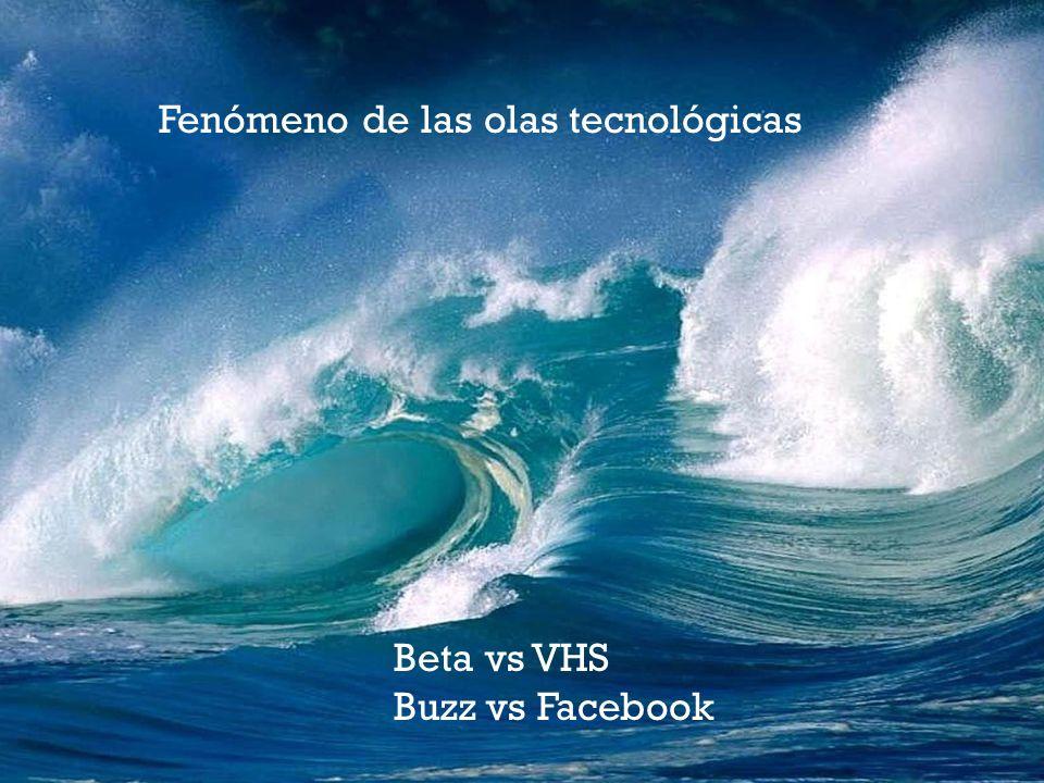 Fenómeno de las olas tecnológicas Beta vs VHS Buzz vs Facebook