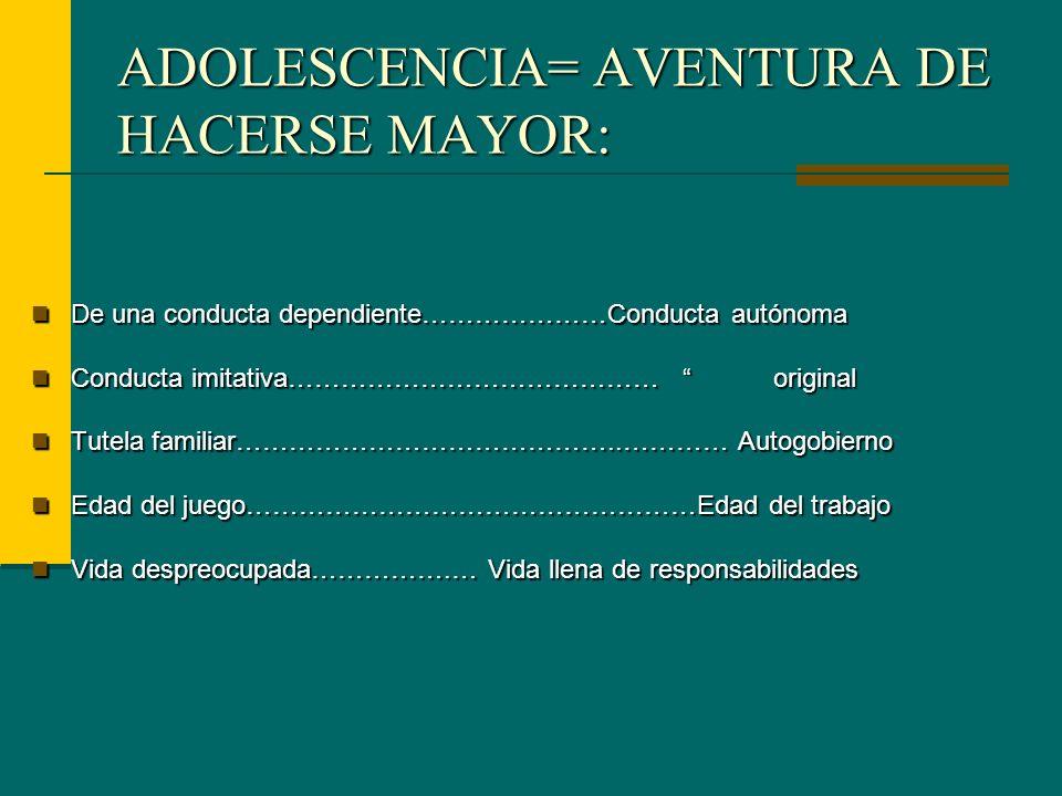 2.- ADOLESCENCIA 2.1 PUBERTAD o TEMPRANA: (11-13 años).
