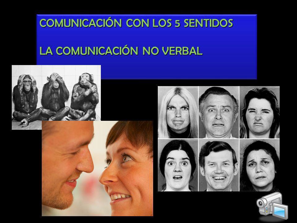 COMUNICACIÓN CON LOS 5 SENTIDOS LA COMUNICACIÓN NO VERBAL COMUNICACIÓN CON LOS 5 SENTIDOS LA COMUNICACIÓN NO VERBAL
