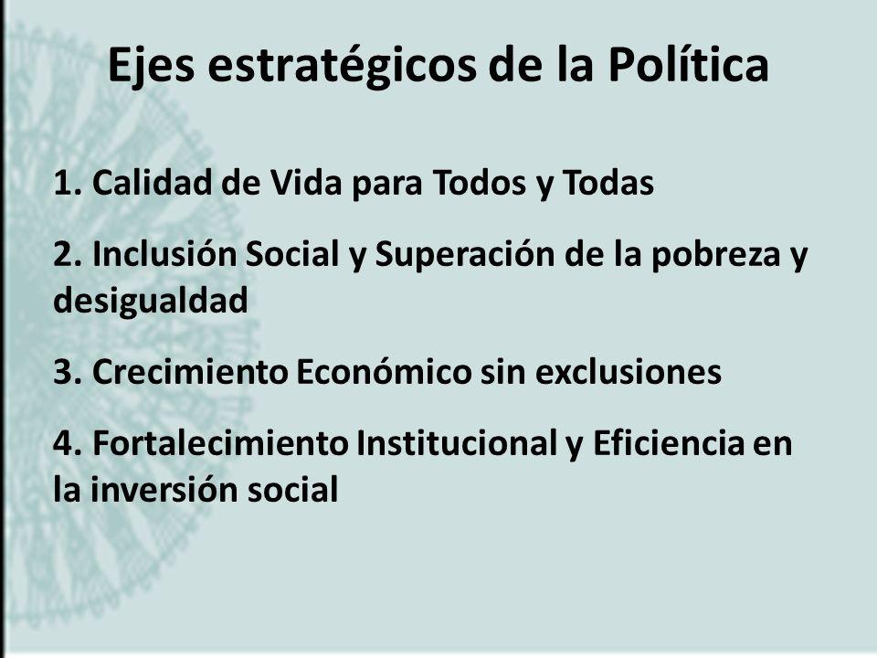Ejes estratégicos de la Política 1. Calidad de Vida para Todos y Todas 2. Inclusión Social y Superación de la pobreza y desigualdad 3. Crecimiento Eco