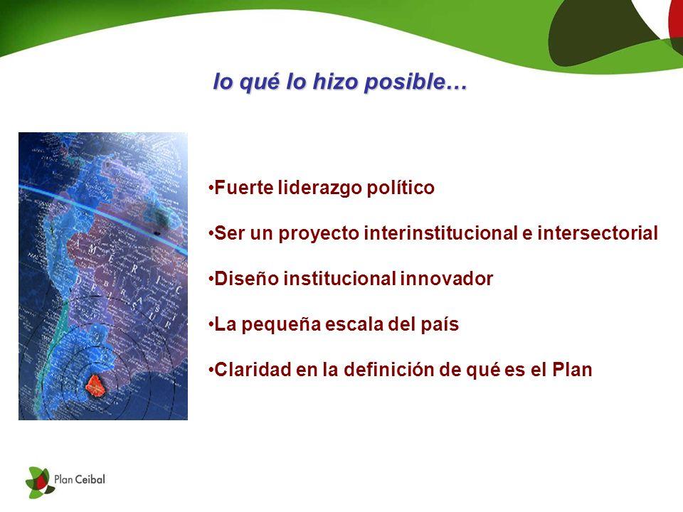 Fuerte liderazgo político Ser un proyecto interinstitucional e intersectorial Diseño institucional innovador La pequeña escala del país Claridad en la definición de qué es el Plan lo qué lo hizo posible…