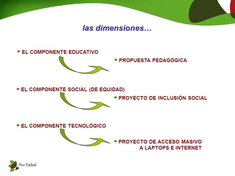 EL COMPONENTE EDUCATIVO EL COMPONENTE SOCIAL (DE EQUIDAD) PROPUESTA PEDAGÓGICA PROYECTO DE INCLUSIÓN SOCIAL EL COMPONENTE TECNOLÓGICO PROYECTO DE ACCESO MASIVO A LAPTOPS E INTERNET las dimensiones…
