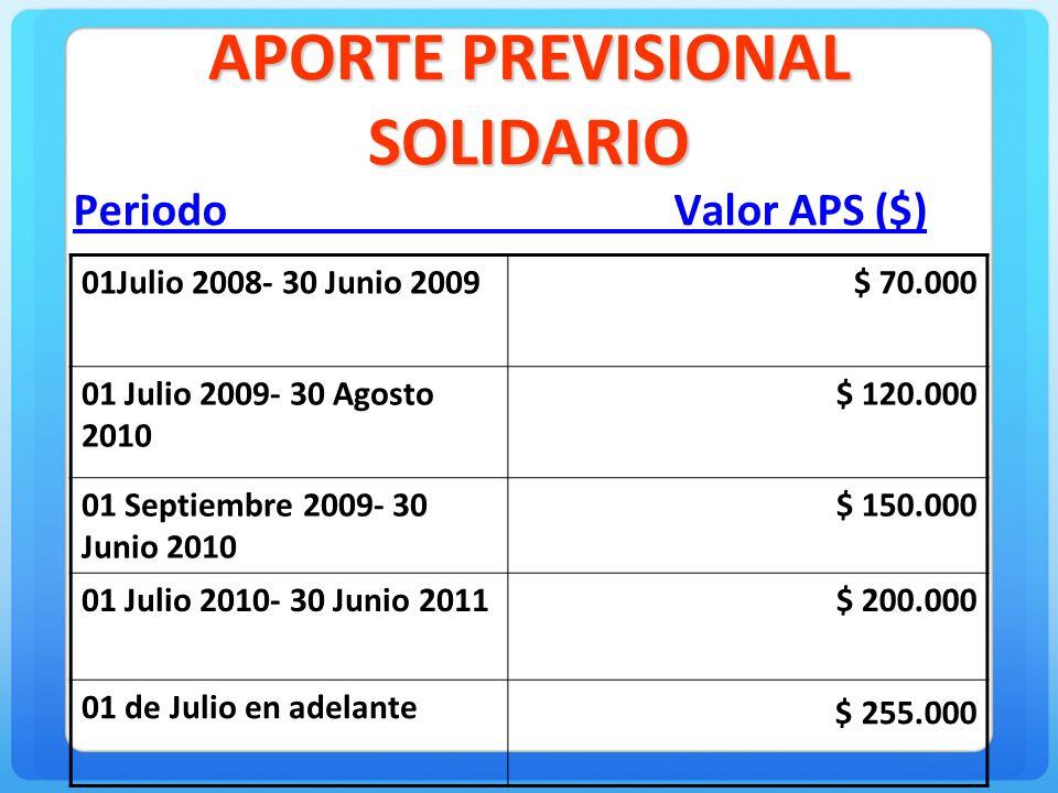 APORTE PREVISIONAL SOLIDARIO Periodo Valor APS ($) 01Julio 2008- 30 Junio 2009$ 70.000 01 Julio 2009- 30 Agosto 2010 $ 120.000 01 Septiembre 2009- 30 Junio 2010 $ 150.000 01 Julio 2010- 30 Junio 2011$ 200.000 01 de Julio en adelante $ 255.000