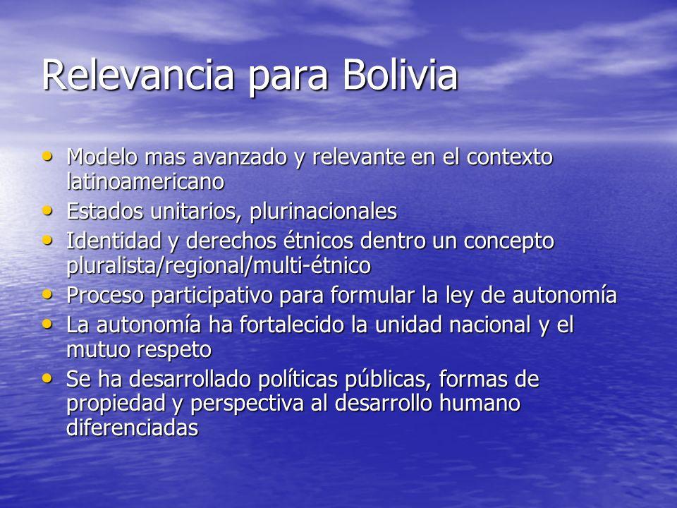 Relevancia para Bolivia Modelo mas avanzado y relevante en el contexto latinoamericano Modelo mas avanzado y relevante en el contexto latinoamericano Estados unitarios, plurinacionales Estados unitarios, plurinacionales Identidad y derechos étnicos dentro un concepto pluralista/regional/multi-étnico Identidad y derechos étnicos dentro un concepto pluralista/regional/multi-étnico Proceso participativo para formular la ley de autonomía Proceso participativo para formular la ley de autonomía La autonomía ha fortalecido la unidad nacional y el mutuo respeto La autonomía ha fortalecido la unidad nacional y el mutuo respeto Se ha desarrollado políticas públicas, formas de propiedad y perspectiva al desarrollo humano diferenciadas Se ha desarrollado políticas públicas, formas de propiedad y perspectiva al desarrollo humano diferenciadas