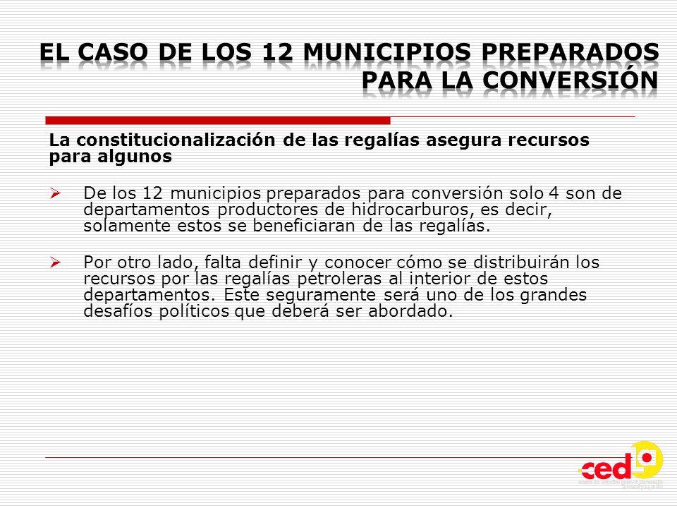 La constitucionalización de las regalías asegura recursos para algunos De los 12 municipios preparados para conversión solo 4 son de departamentos productores de hidrocarburos, es decir, solamente estos se beneficiaran de las regalías.