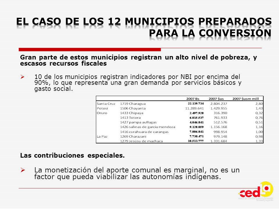 Gran parte de estos municipios registran un alto nivel de pobreza, y escasos recursos fiscales 10 de los municipios registran indicadores por NBI por encima del 90%, lo que representa una gran demanda por servicios básicos y gasto social.