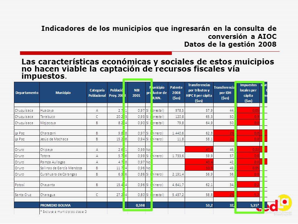 Indicadores de los municipios que ingresarán en la consulta de conversión a AIOC Datos de la gestión 2008 Las características económicas y sociales de estos muicipios no hacen viable la captación de recursos fiscales vía impuestos.