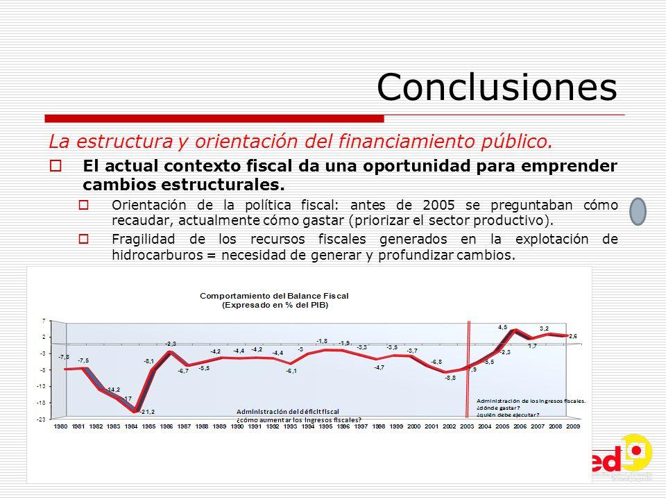 Conclusiones La estructura y orientación del financiamiento público. El actual contexto fiscal da una oportunidad para emprender cambios estructurales