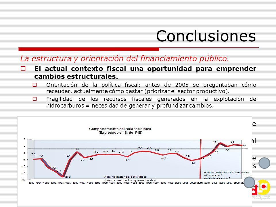Conclusiones La estructura y orientación del financiamiento público. El actual contexto fiscal una oportunidad para emprender cambios estructurales. O