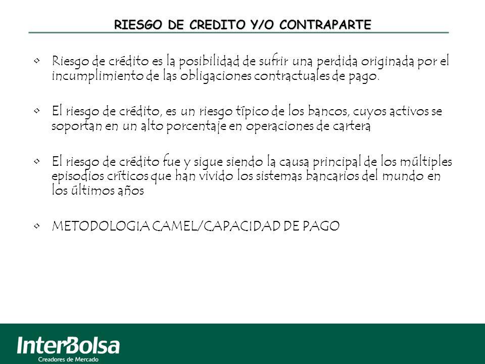 RIESGO DE CREDITO Y/O CONTRAPARTE Riesgo de crédito es la posibilidad de sufrir una perdida originada por el incumplimiento de las obligaciones contra