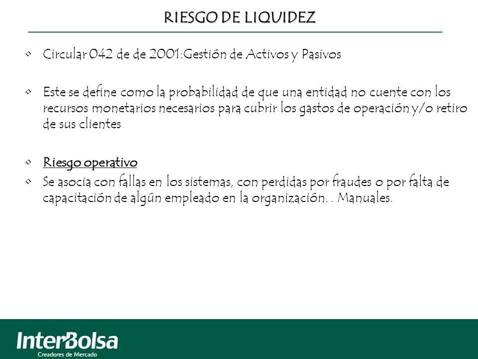 RIESGO DE LIQUIDEZ Circular 042 de de 2001:Gestión de Activos y Pasivos Este se define como la probabilidad de que una entidad no cuente con los recur