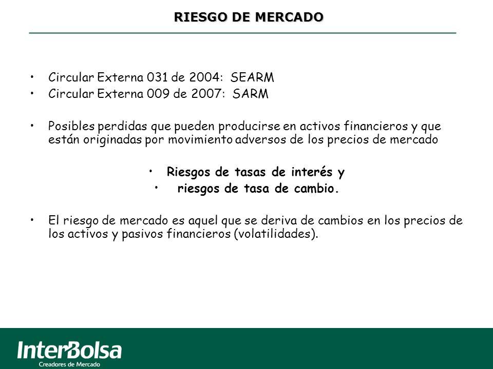 Circular Externa 031 de 2004: SEARM Circular Externa 009 de 2007: SARM Posibles perdidas que pueden producirse en activos financieros y que están originadas por movimiento adversos de los precios de mercado Riesgos de tasas de interés y riesgos de tasa de cambio.