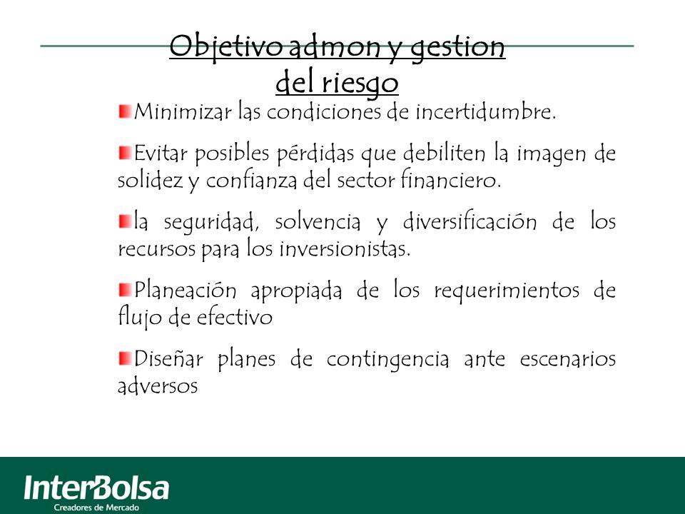Objetivo admon y gestion del riesgo Minimizar las condiciones de incertidumbre.