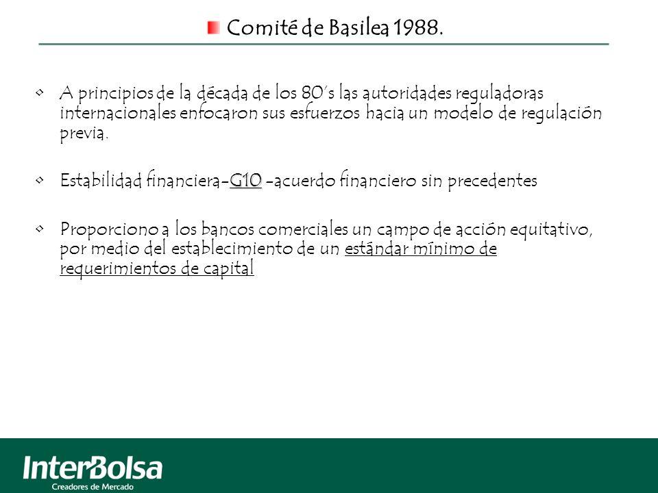 A principios de la década de los 80s las autoridades reguladoras internacionales enfocaron sus esfuerzos hacia un modelo de regulación previa. G10Esta