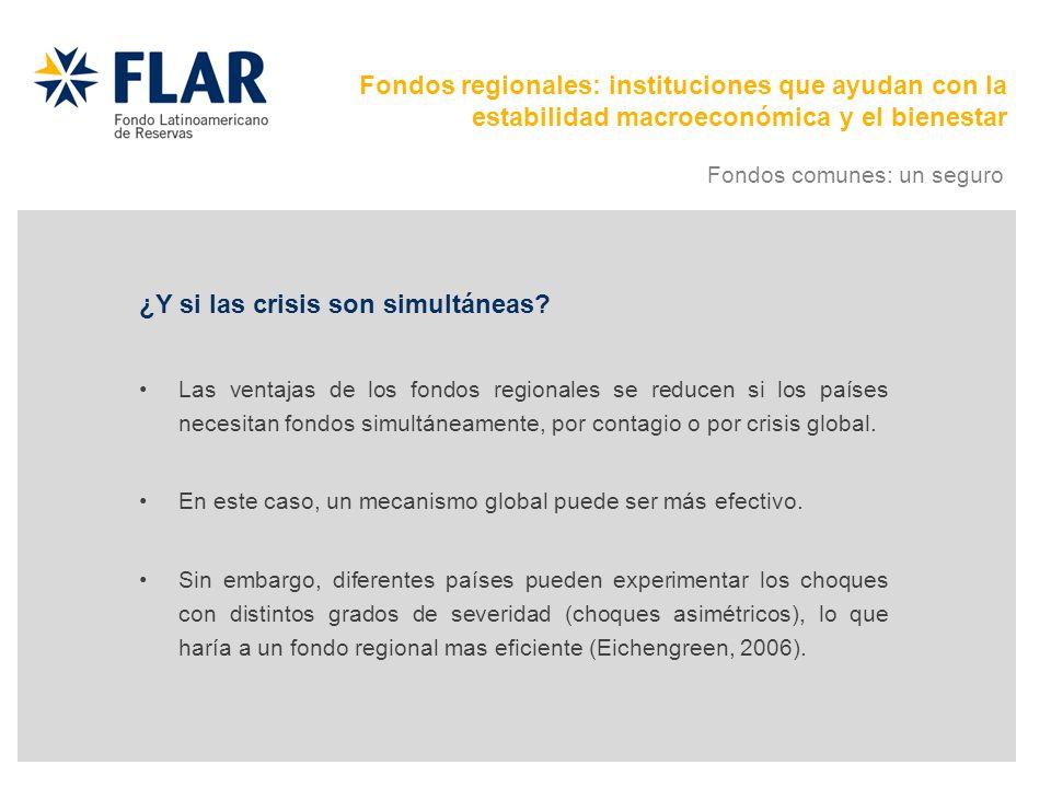 ¿Y si las crisis son simultáneas? Las ventajas de los fondos regionales se reducen si los países necesitan fondos simultáneamente, por contagio o por