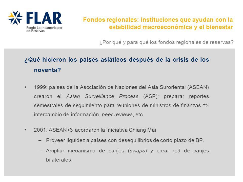 ¿Qué hicieron los países asiáticos después de la crisis de los noventa? 1999: países de la Asociación de Naciones del Asia Suroriental (ASEAN) crearon