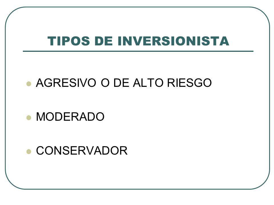 TIPOS DE INVERSIONISTA AGRESIVO O DE ALTO RIESGO MODERADO CONSERVADOR