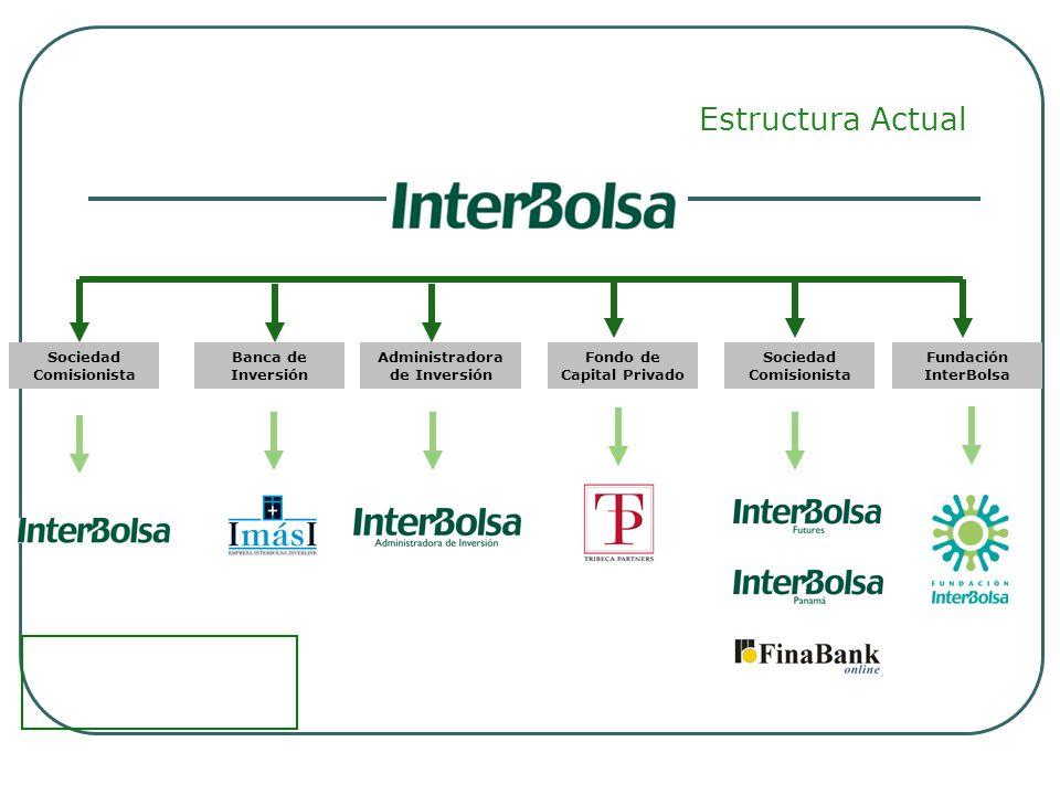 Estructura Actual Sociedad Comisionista Banca de Inversión Administradora de Inversión Fondo de Capital Privado Sociedad Comisionista Fundación InterB