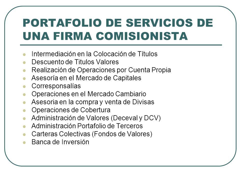 PORTAFOLIO DE SERVICIOS DE UNA FIRMA COMISIONISTA Intermediación en la Colocación de Títulos Descuento de Titulos Valores Realización de Operaciones p