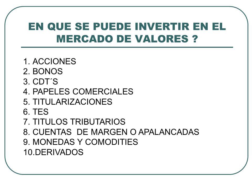 EN QUE SE PUEDE INVERTIR EN EL MERCADO DE VALORES ? 1.ACCIONES 2.BONOS 3.CDT´S 4.PAPELES COMERCIALES 5.TITULARIZACIONES 6.TES 7.TITULOS TRIBUTARIOS 8.