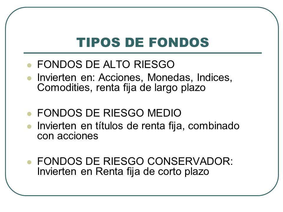 TIPOS DE FONDOS FONDOS DE ALTO RIESGO Invierten en: Acciones, Monedas, Indices, Comodities, renta fija de largo plazo FONDOS DE RIESGO MEDIO Invierten