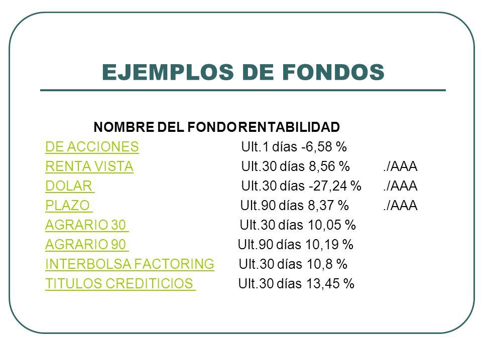 EJEMPLOS DE FONDOS NOMBRE DEL FONDORENTABILIDAD DE ACCIONESDE ACCIONES Ult.1 días -6,58 % RENTA VISTARENTA VISTA Ult.30 días 8,56 %./AAA DOLAR DOLAR U