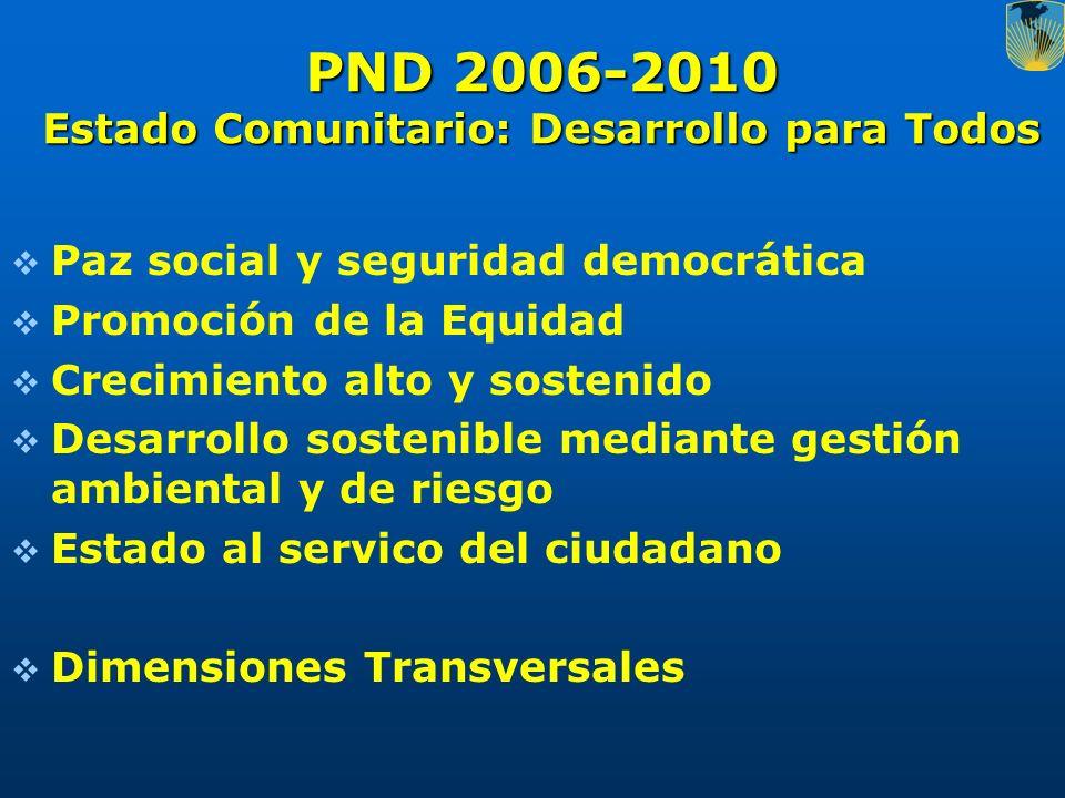 PND 2006-2010 Estado Comunitario: Desarrollo para Todos Paz social y seguridad democrática Promoción de la Equidad Crecimiento alto y sostenido Desarr