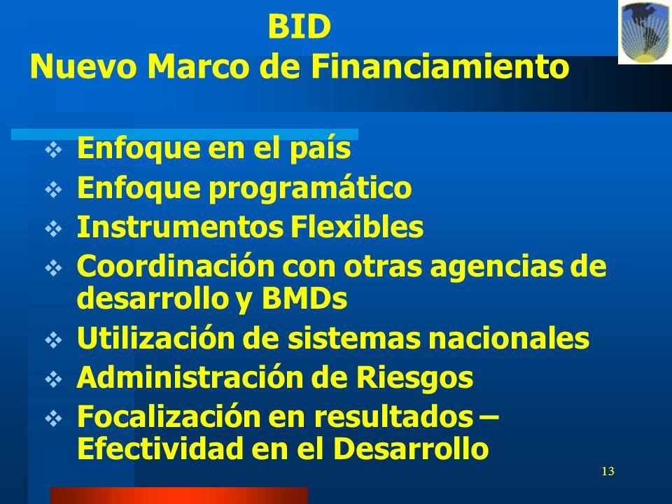 13 Enfoque en el país Enfoque programático Instrumentos Flexibles Coordinación con otras agencias de desarrollo y BMDs Utilización de sistemas naciona