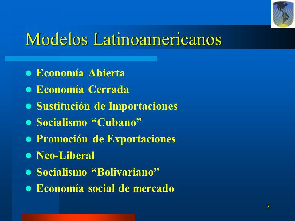 5 Modelos Latinoamericanos Economía Abierta Economía Cerrada Sustitución de Importaciones Socialismo Cubano Promoción de Exportaciones Neo-Liberal Soc
