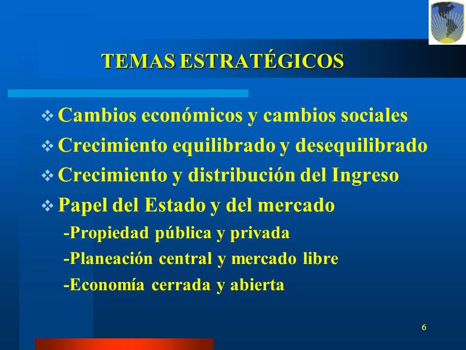 6 TEMAS ESTRATÉGICOS Cambios económicos y cambios sociales Crecimiento equilibrado y desequilibrado Crecimiento y distribución del Ingreso Papel del E