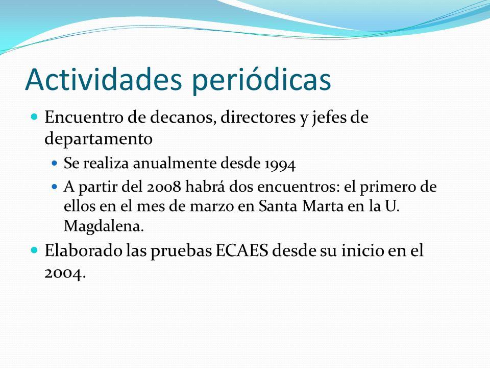 Actividades periódicas Encuentro de decanos, directores y jefes de departamento Se realiza anualmente desde 1994 A partir del 2008 habrá dos encuentro