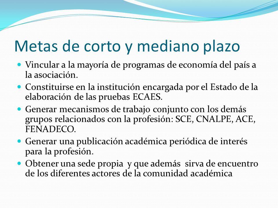 Preguntas al interior de AFADECO ¿Cuál es el principal reto que debemos afrontar en la formación de los economistas del futuro.
